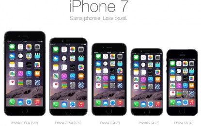 ¿Como Sera el Apple iPhone 7?